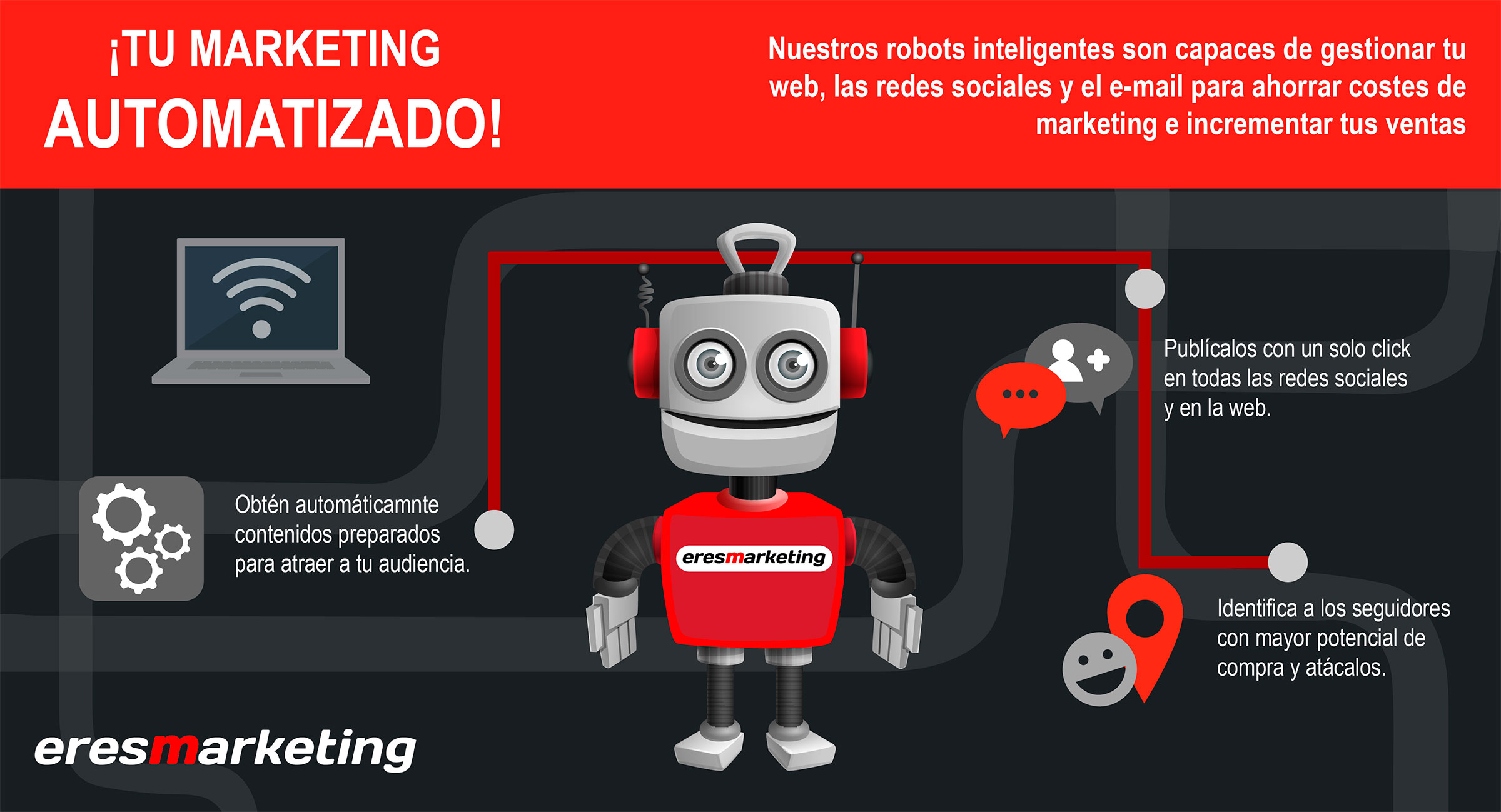 Tu marketing automatizado
